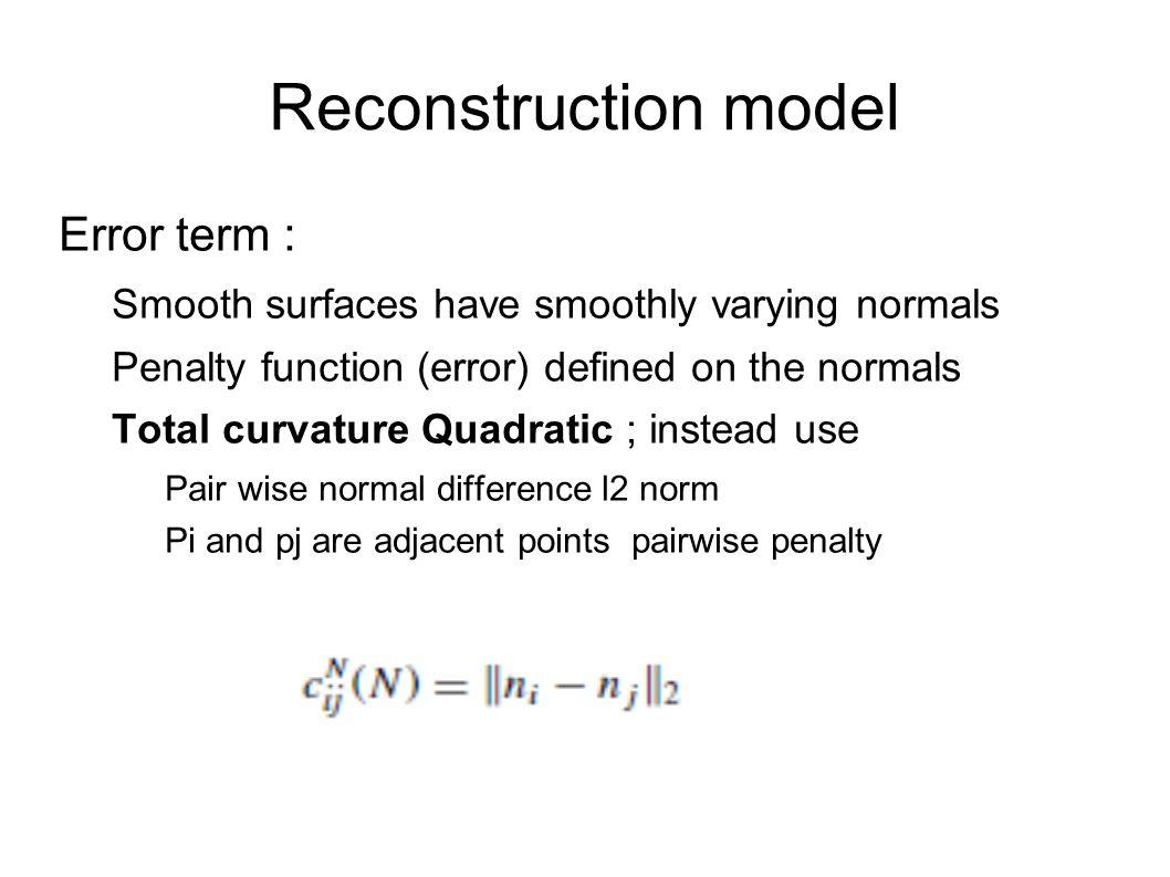 Reconstruction model Error term :
