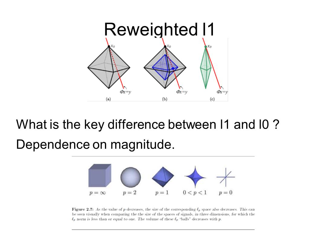 Reweighted l1 What is the key difference between l1 and l0 Dependence on magnitude.
