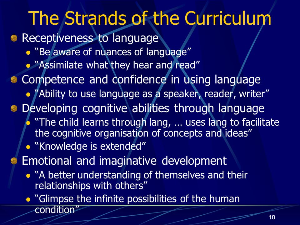 The Strands of the Curriculum