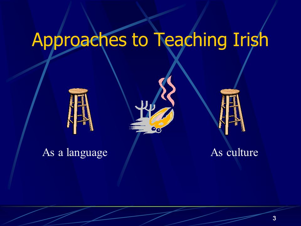 Approaches to Teaching Irish