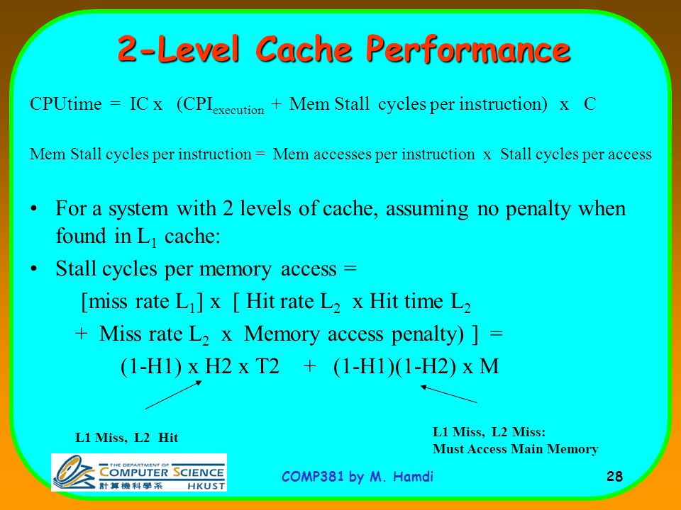 2-Level Cache Performance