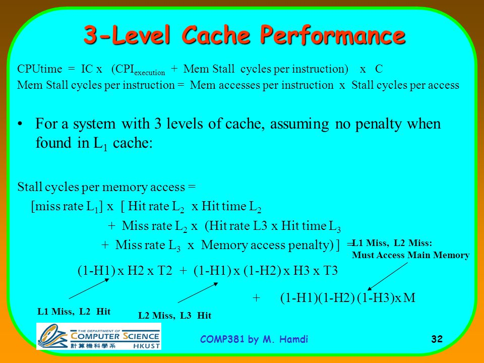 3-Level Cache Performance