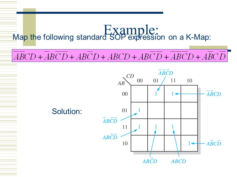 Example: Map the following standard SOP expression on a K-Map: