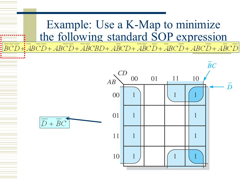 Example: Use a K-Map to minimize the following standard SOP expression