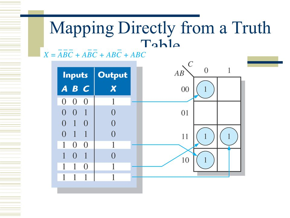 Mapping Directly from a Truth Table