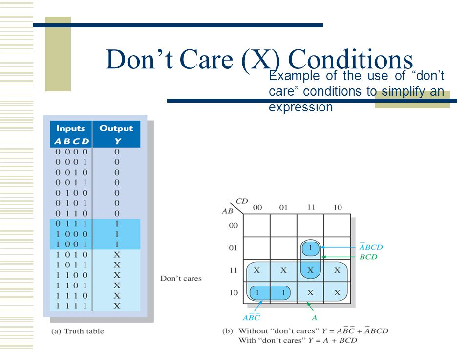 Don't Care (X) Conditions