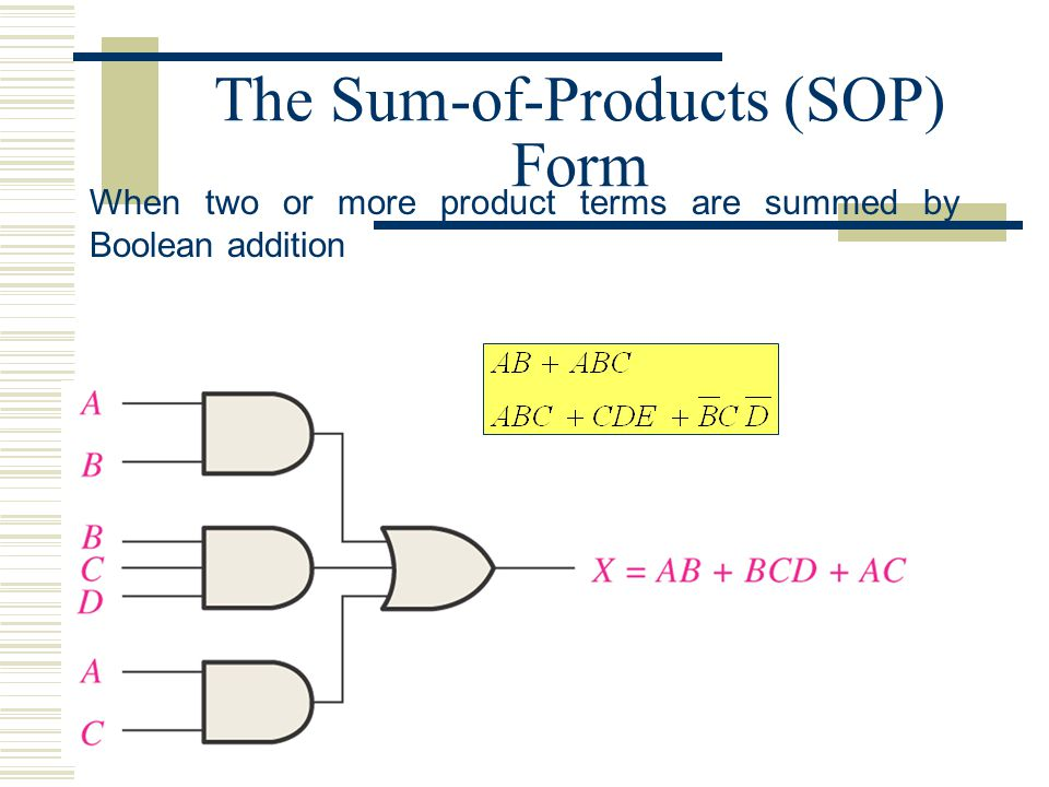 The Sum-of-Products (SOP) Form