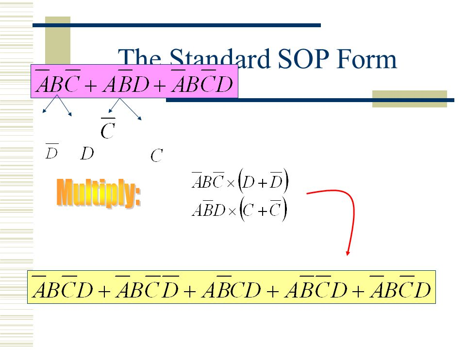 The Standard SOP Form Multiply: