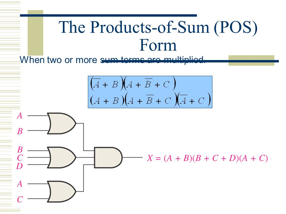 The Products-of-Sum (POS) Form