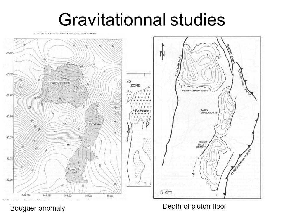 Gravitationnal studies