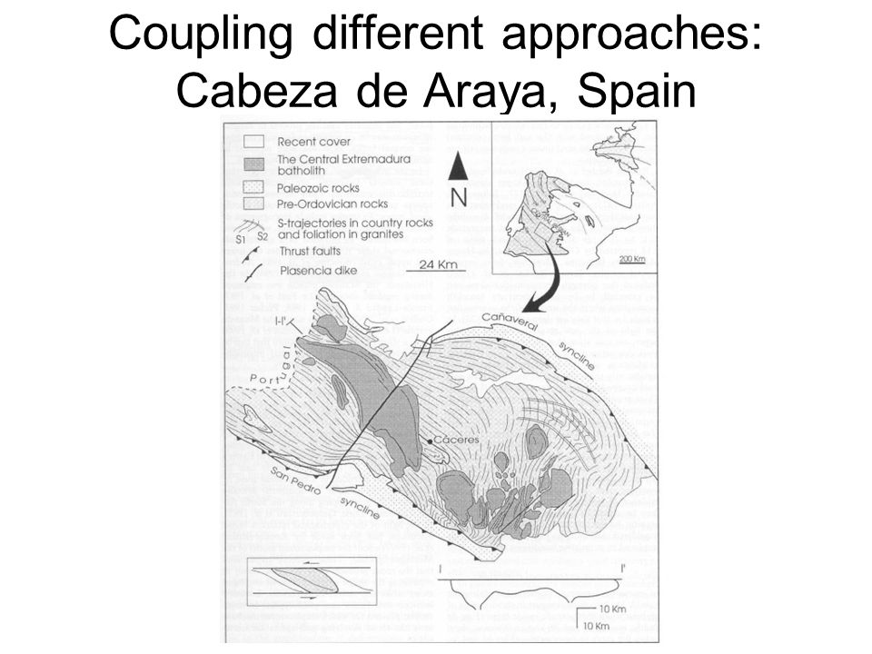 Coupling different approaches: Cabeza de Araya, Spain
