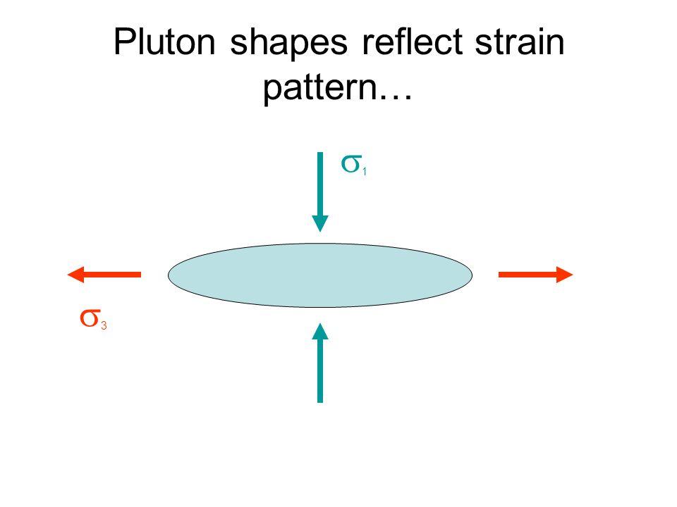 Pluton shapes reflect strain pattern…