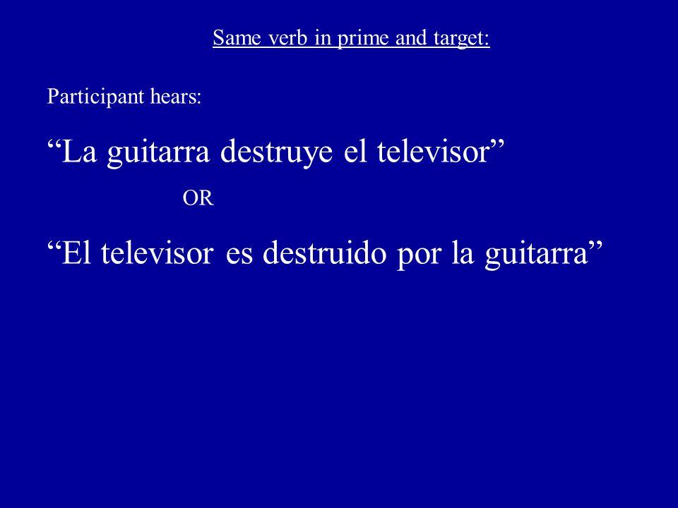 La guitarra destruye el televisor