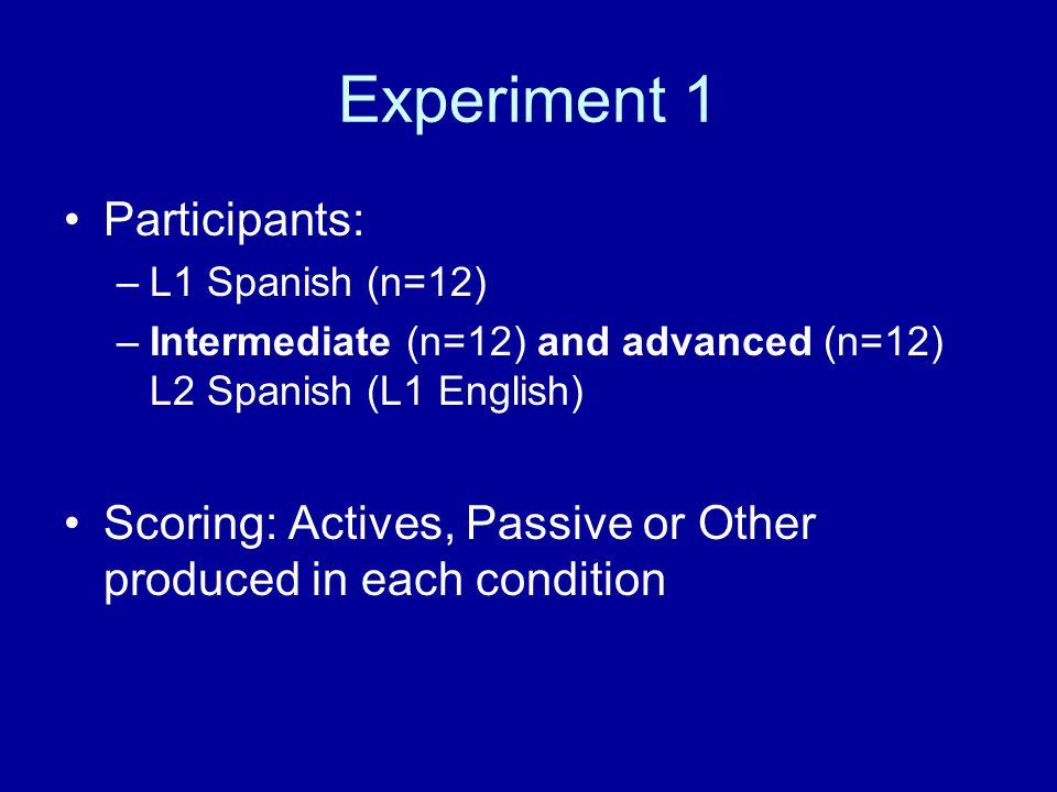 Experiment 1 Participants: