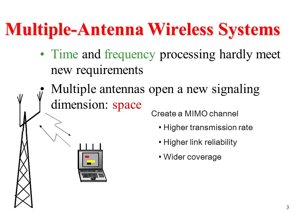 Multiple-Antenna Wireless Systems