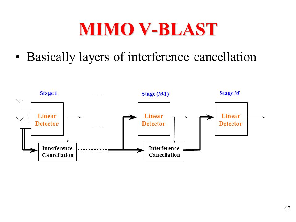 MIMO V-BLAST Basically layers of interference cancellation ) Linear