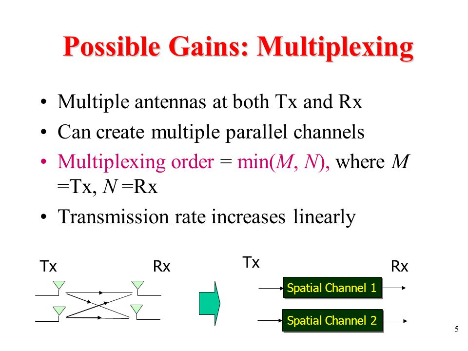 Possible Gains: Multiplexing