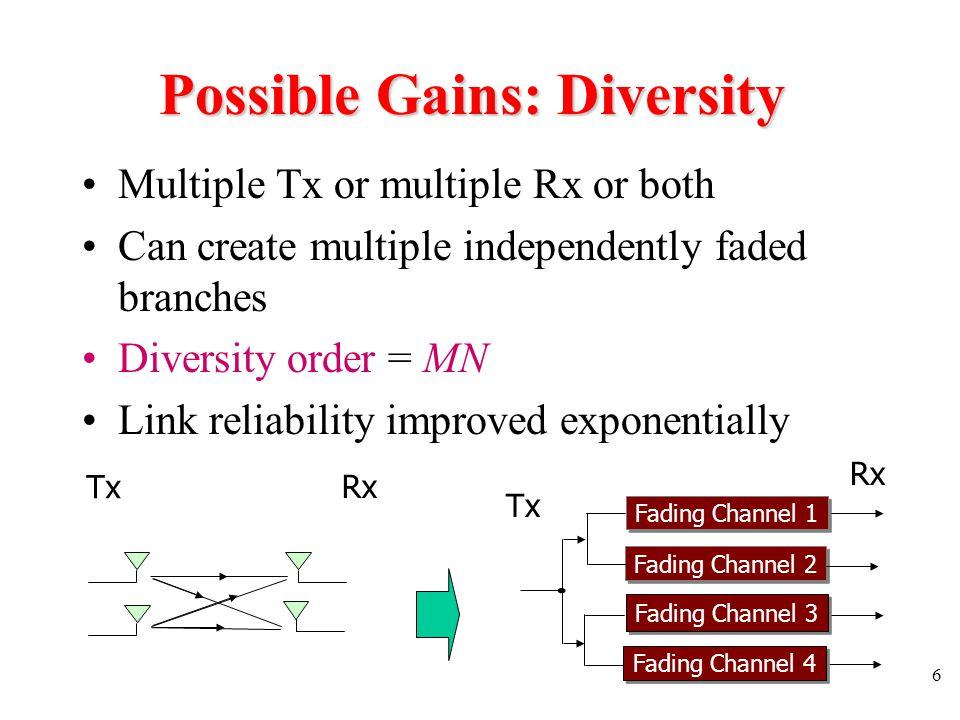Possible Gains: Diversity