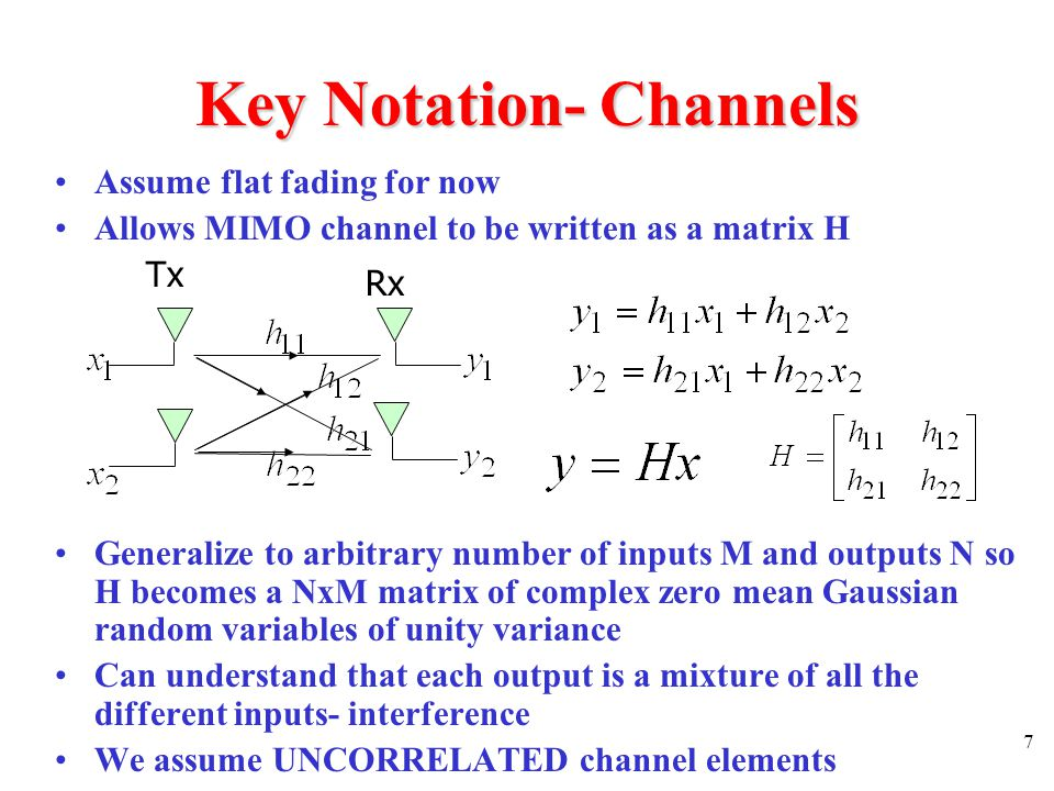 Key Notation- Channels