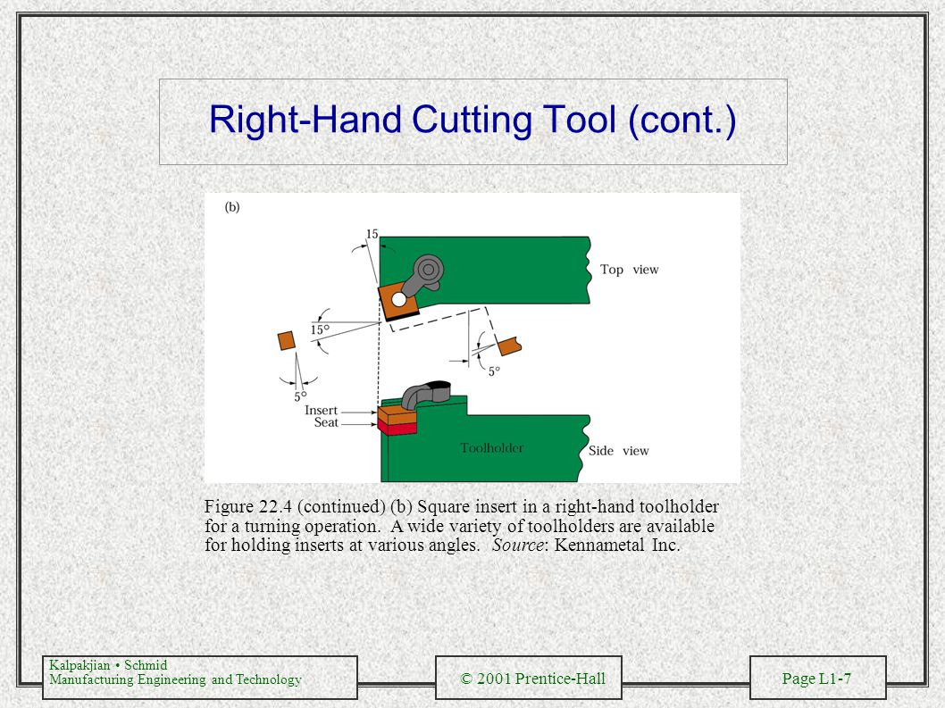 Right-Hand Cutting Tool (cont.)