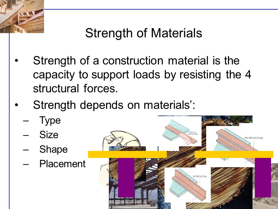 U3i - L1 Strength of Materials. Strength of a construction material is the capacity to support loads by resisting the 4 structural forces.