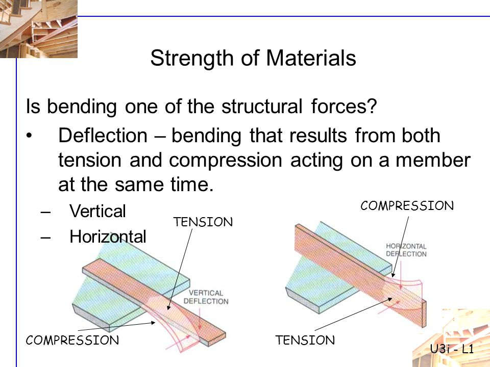 Strength of Materials Is bending one of the structural forces