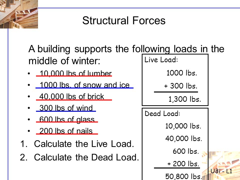 U3i - L1 Structural Forces. A building supports the following loads in the middle of winter: 10,000 lbs of lumber.