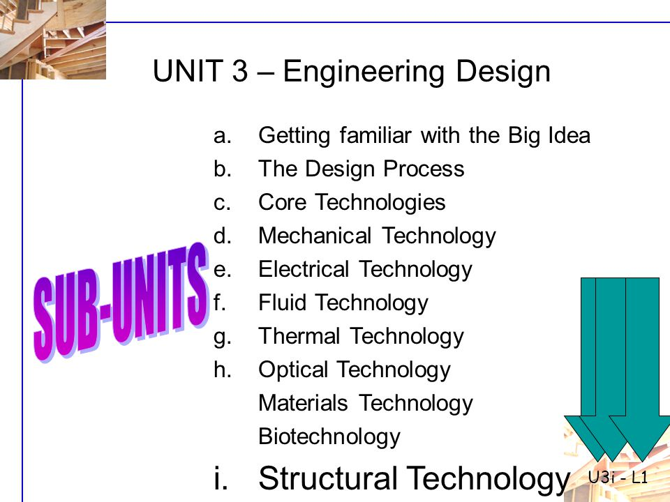 UNIT 3 – Engineering Design