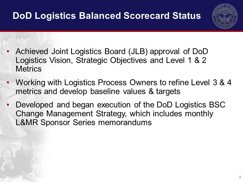 DoD Logistics Balanced Scorecard Status