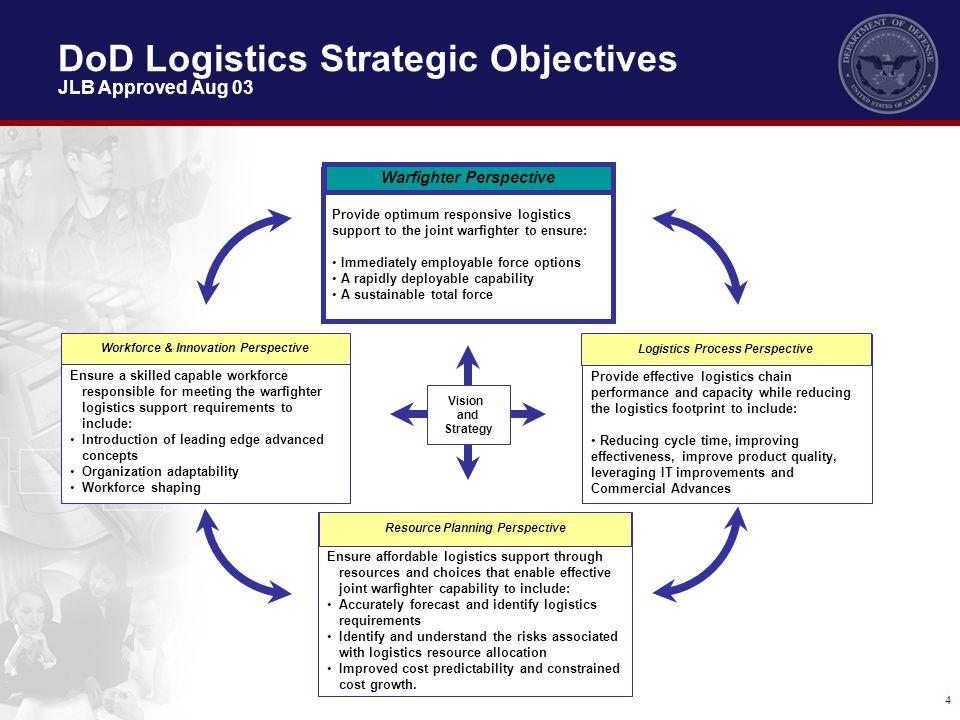 DoD Logistics Strategic Objectives JLB Approved Aug 03