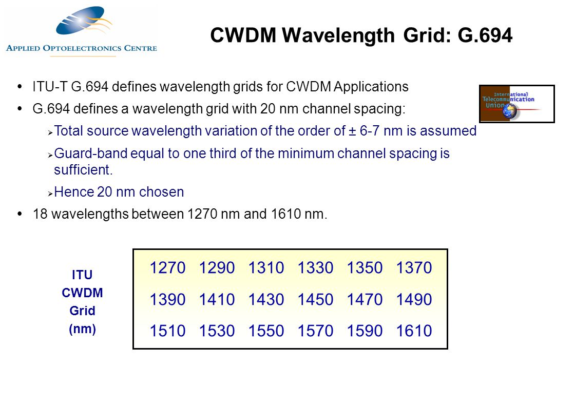 CWDM Wavelength Grid: G.694