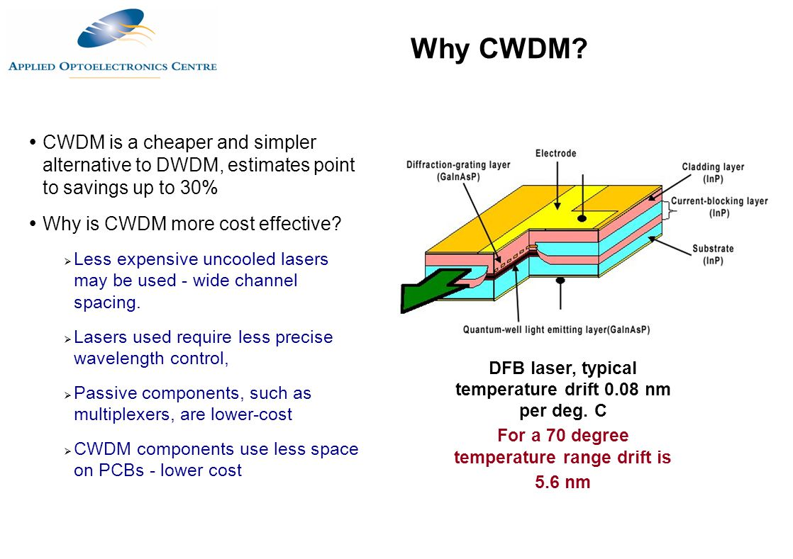 Why CWDM CWDM is a cheaper and simpler alternative to DWDM, estimates point to savings up to 30%