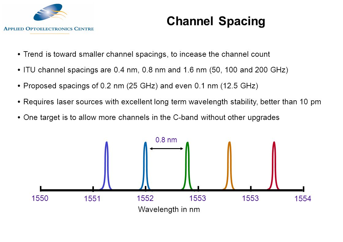 Channel Spacing Trend is toward smaller channel spacings, to incease the channel count.