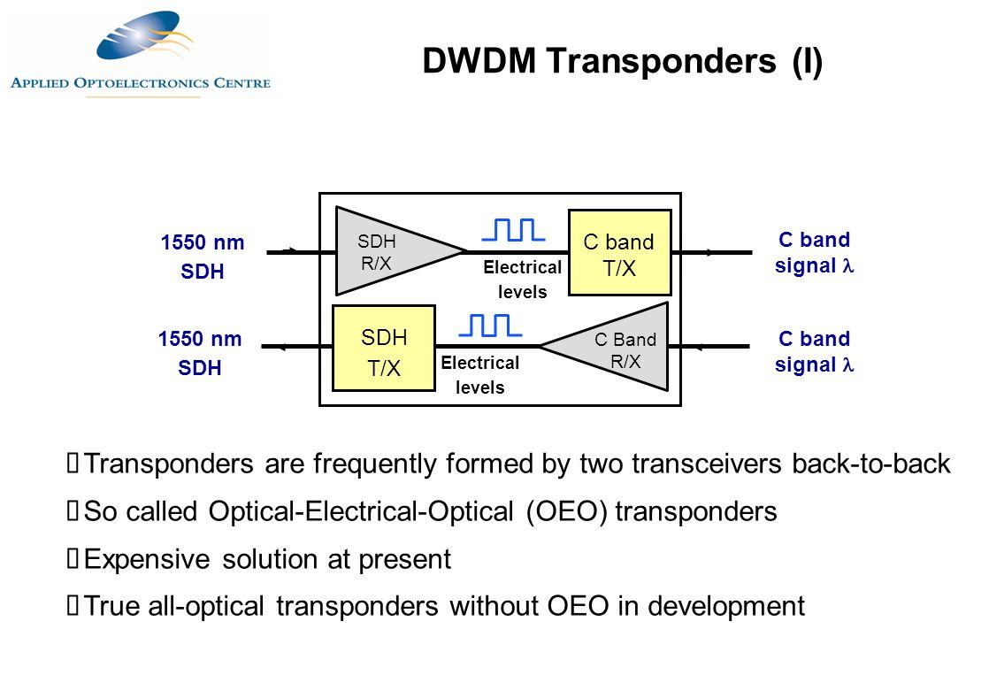 DWDM Transponders (I) 1550 nm. SDH. SDH R/X. C band T/X. C band signal l. Electrical. levels.