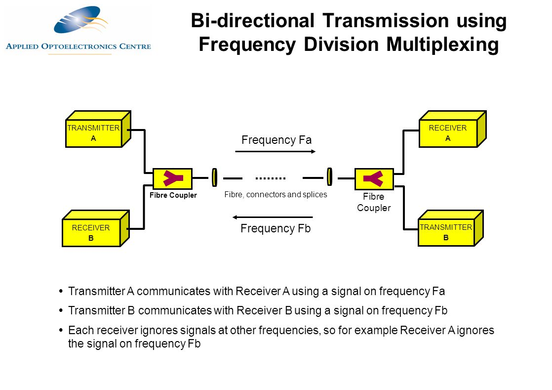 Bi-directional Transmission using Frequency Division Multiplexing