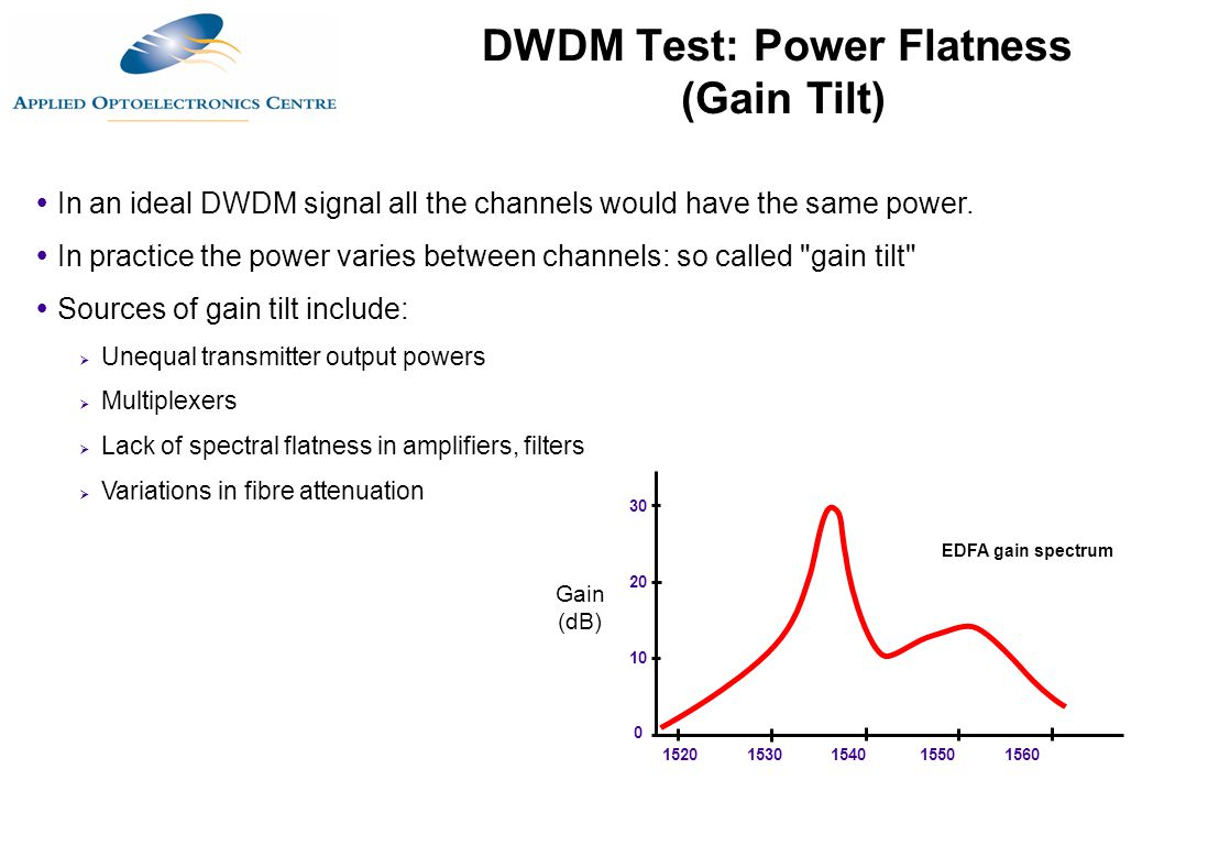 DWDM Test: Power Flatness (Gain Tilt)