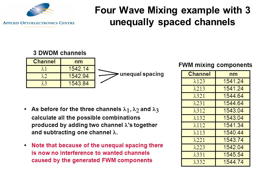 Four Wave Mixing example with 3 unequally spaced channels