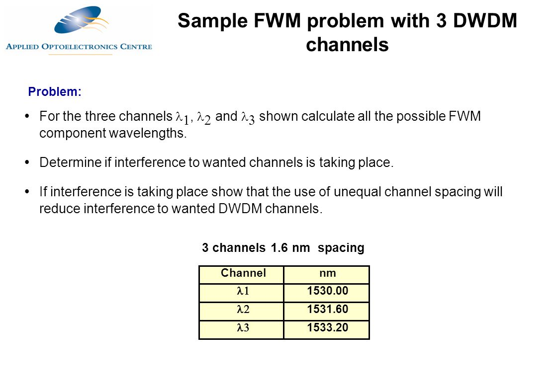 Sample FWM problem with 3 DWDM channels