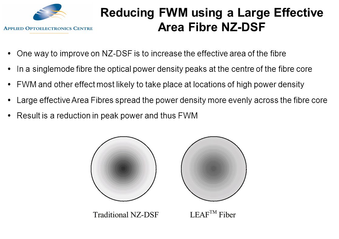 Reducing FWM using a Large Effective Area Fibre NZ-DSF