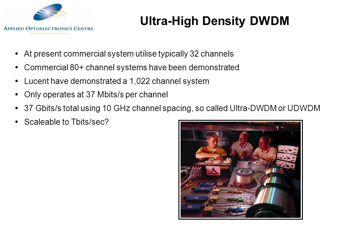 Ultra-High Density DWDM