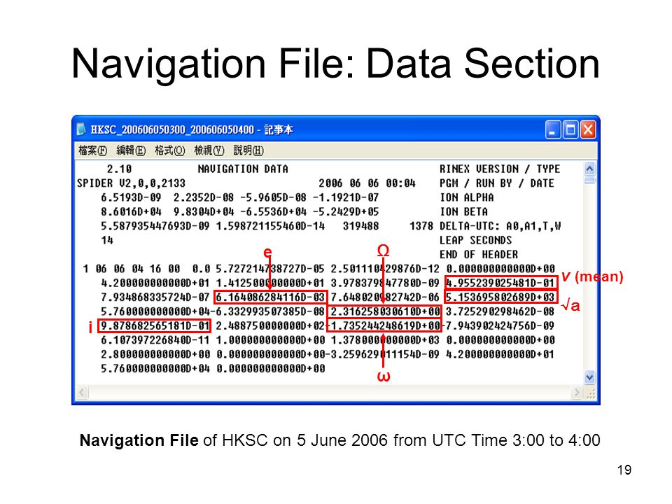 Navigation File: Data Section