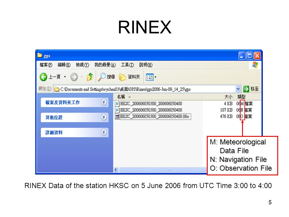 RINEX M: Meteorological Data File N: Navigation File