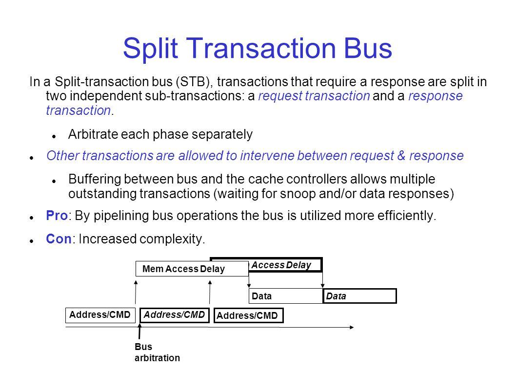 Split Transaction Bus