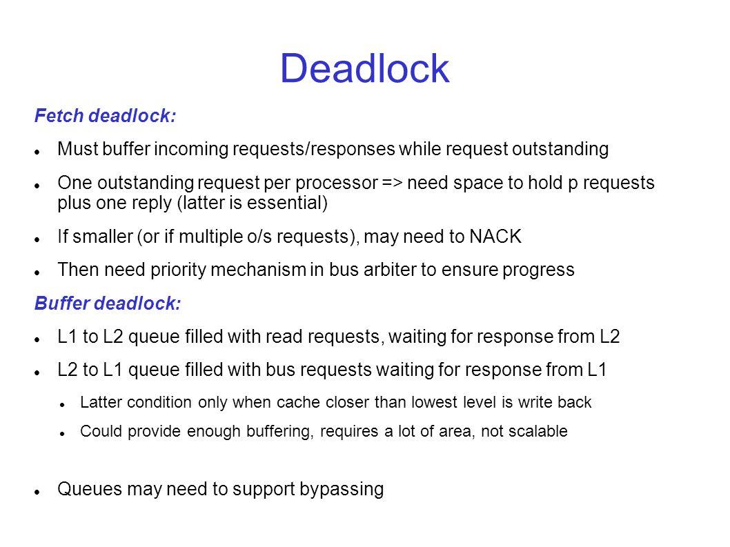 Deadlock Fetch deadlock: