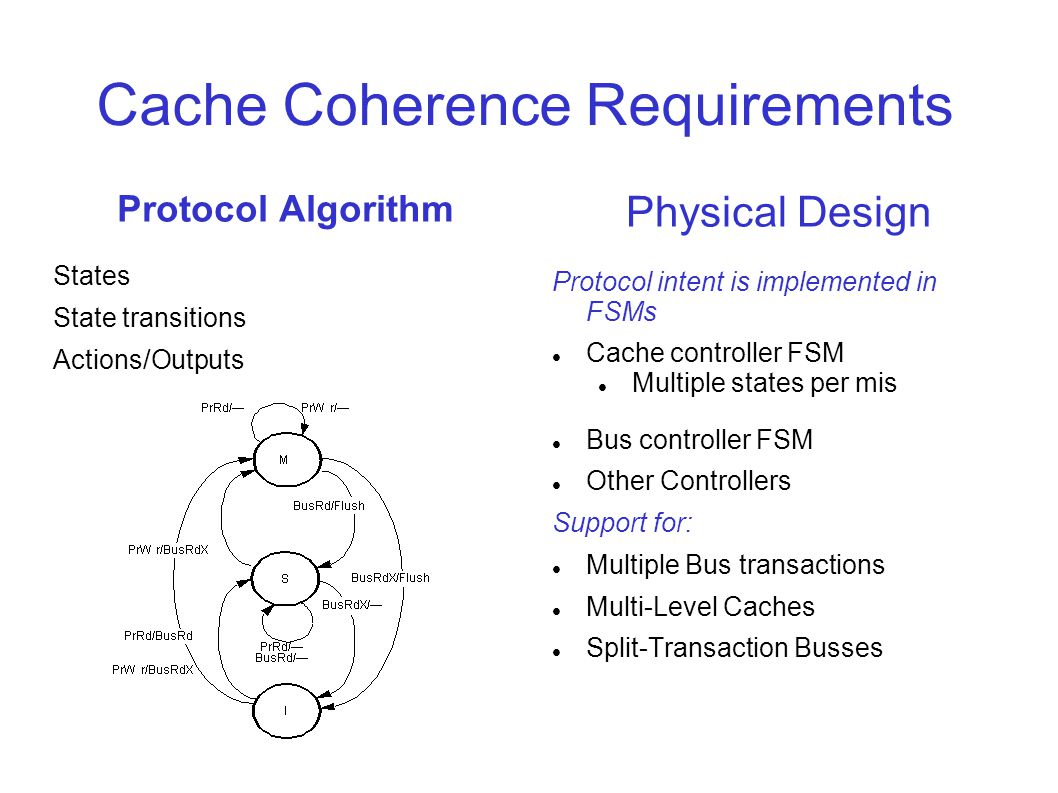 Cache Coherence Requirements