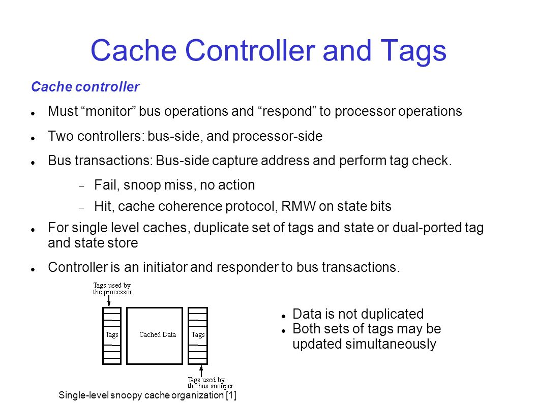 Cache Controller and Tags
