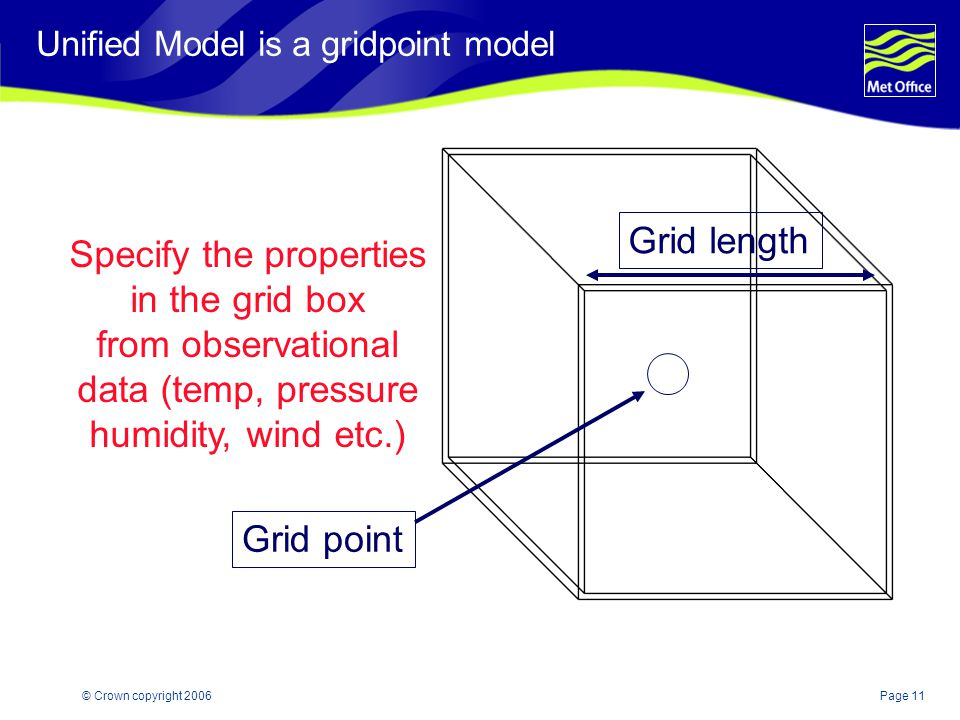 Specify the properties in the grid box