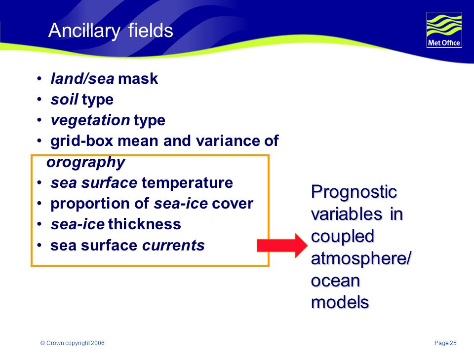 Ancillary fields land/sea mask. soil type. vegetation type. grid-box mean and variance of orography.