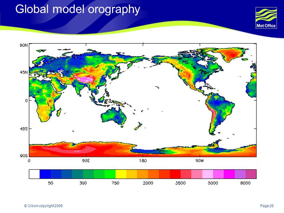 Global model orography