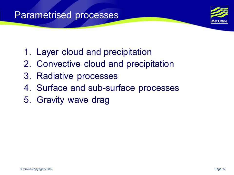 Parametrised processes